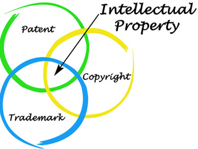Intellectual Property Companies Intellectual Properties Office